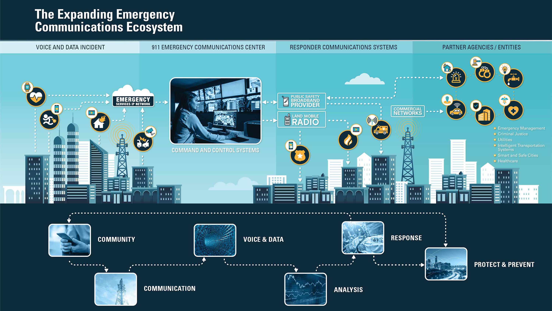 MCP_Ecosystem_Infographic_2020_60